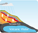 pic_volcanic_water